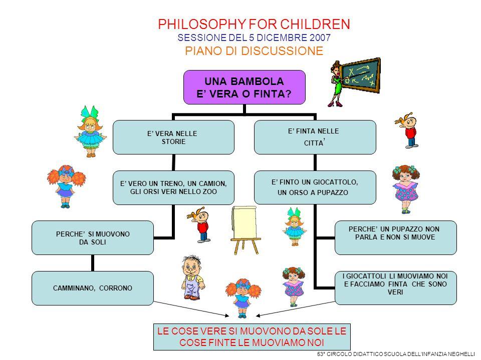 PHILOSOPHY FOR CHILDREN SESSIONE DEL 5 DICEMBRE 2007 PIANO DI DISCUSSIONE LE COSE VERE SI MUOVONO DA SOLE, LE COSE FINTE LE MUOVIAMO NOI LE COSE VERE