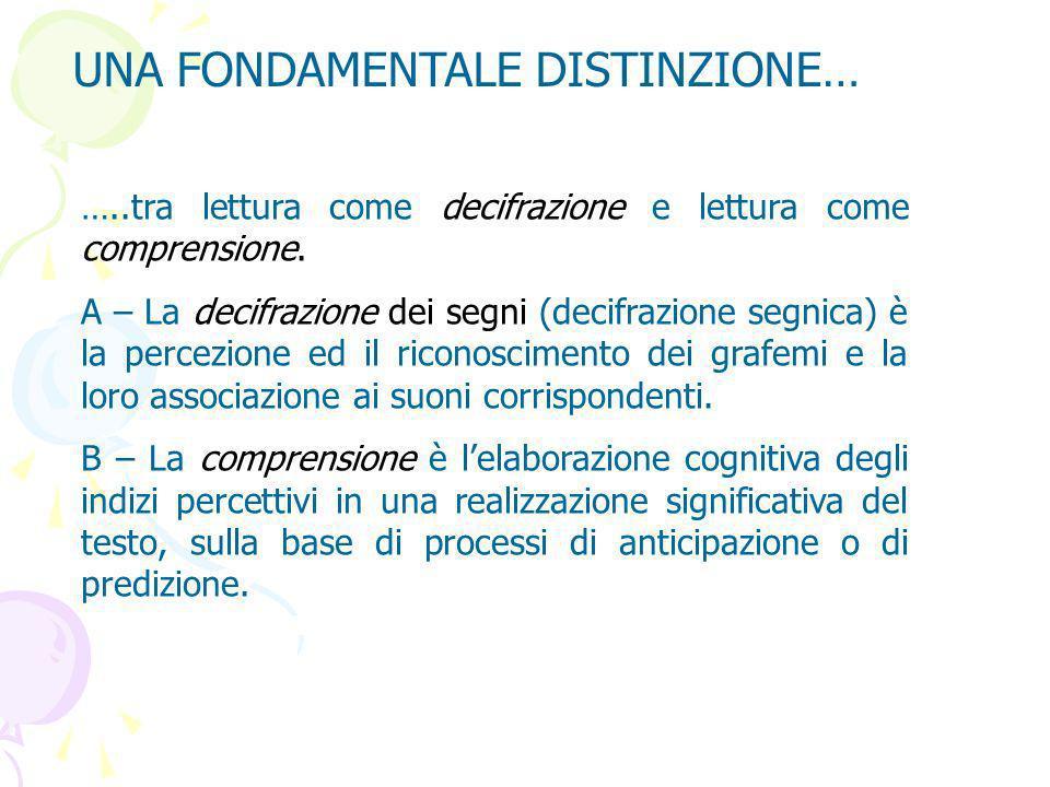 REQUISITI ORGANICI E PSICHICI Funzione neurologica Funzione sensoriale Funzione psicomotoria Funzione intellettiva Funzione emotivo - affettiva Funzio