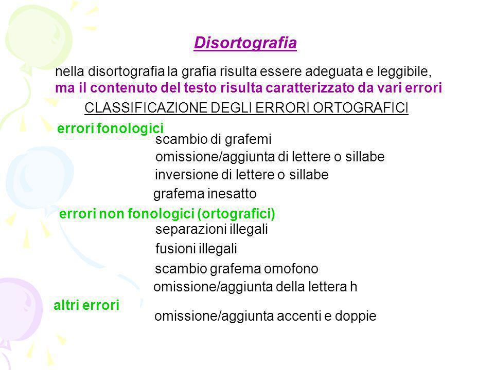 Disgrafia e disortografia possono presentarsi sia in associazione sia isolatamente Disgrafia difficoltà nel mantenere i giusti rapporti spaziali diffi