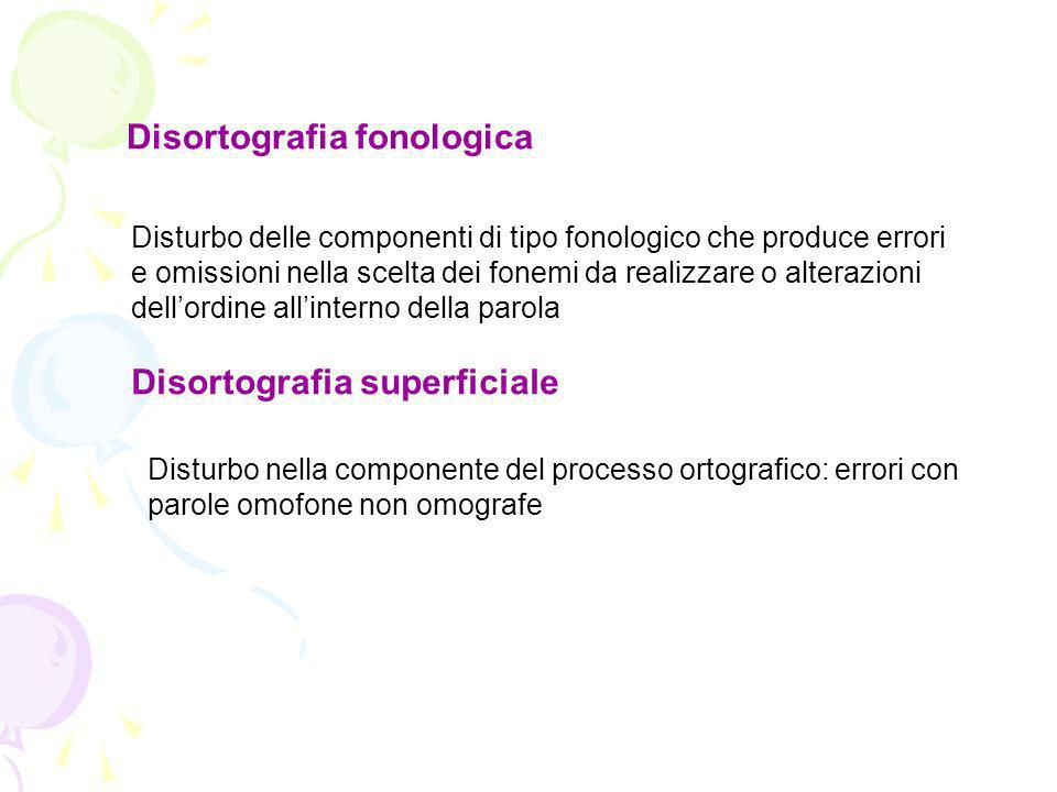 Disortografia nella disortografia la grafia risulta essere adeguata e leggibile, ma il contenuto del testo risulta caratterizzato da vari errori CLASS