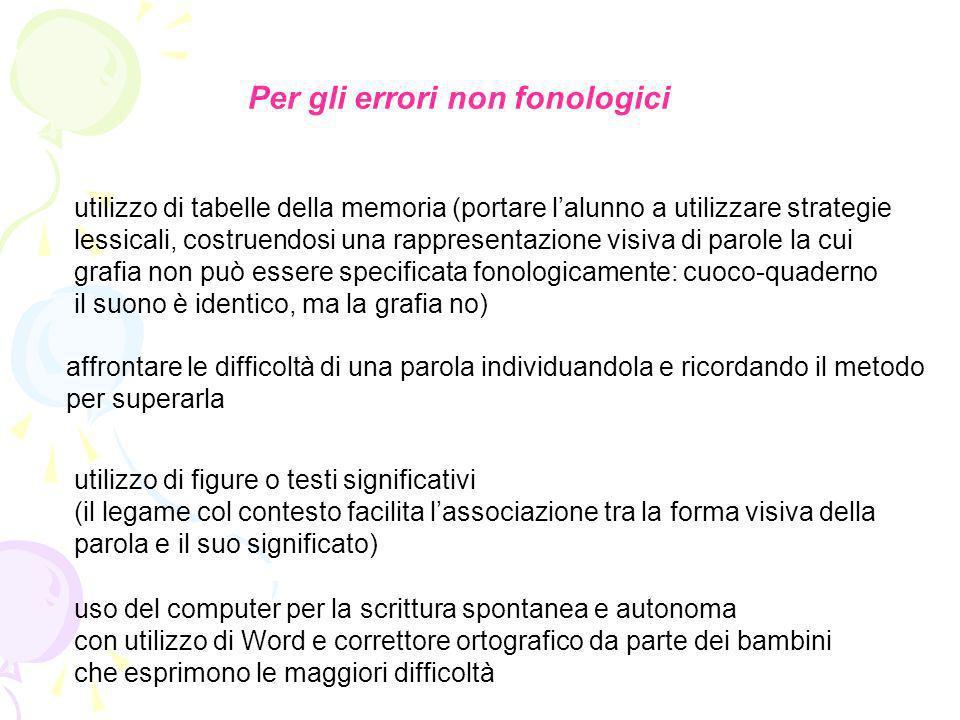 ALCUNI ESEMPI DI PROPOSTE OPERATIVE Per gli errori fonologici - testi in cui sono sottolineate parole scritte in modo corretto e parole scritte in mod