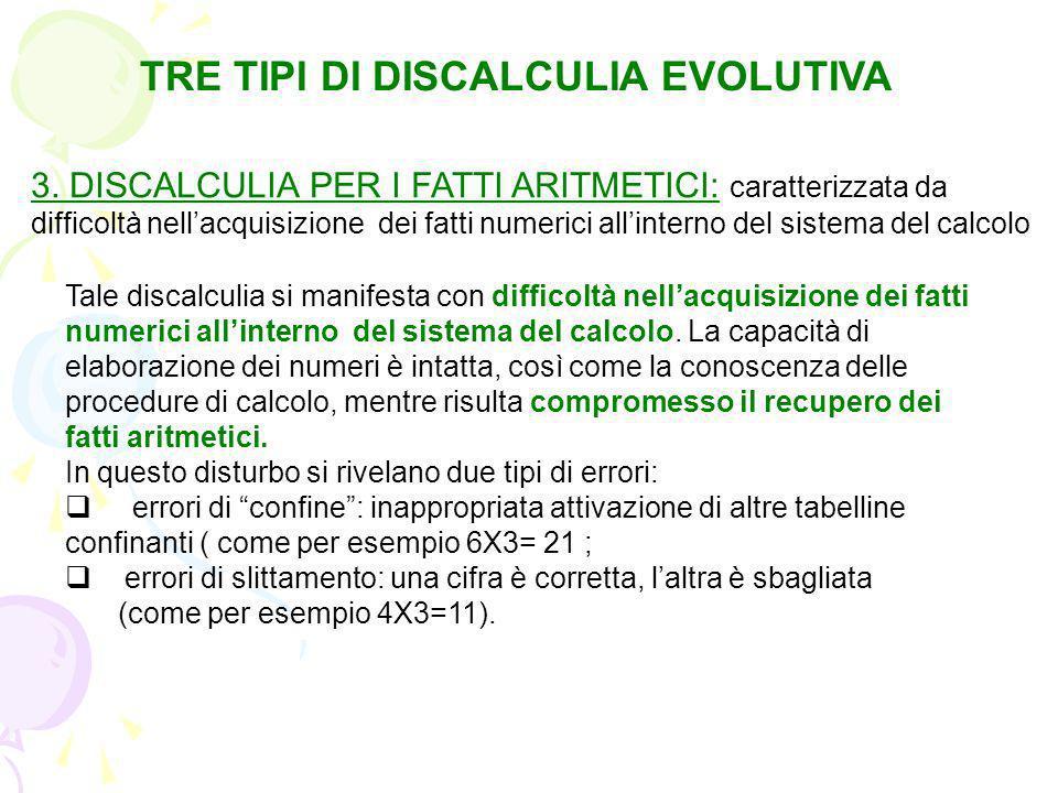 TRE TIPI DI DISCALCULIA EVOLUTIVA 2. DISCALCULIA PROCEDURALE: caratterizzata da difficoltà nellacquisizione delle procedure e degli algoritmi nel sist
