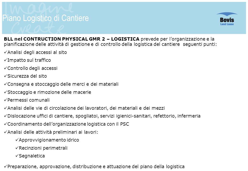 3 Piano Logistico di Cantiere BLL nel CONTRUCTION PHYSICAL GMR 2 – LOGISTICA prevede per lorganizzazione e la pianificazione delle attività di gestion