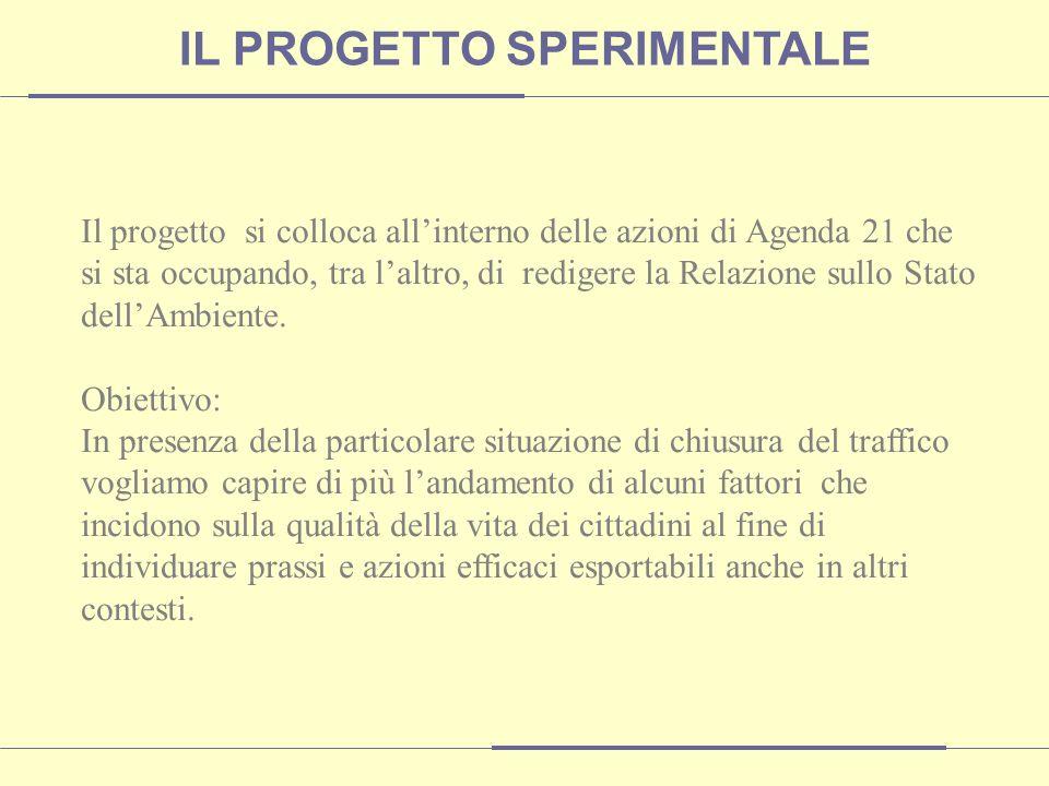 PARTECIPANO AL PROGETTO: IL COMUNE DI VERONA CON: C.d.R AMBIENTE E AGENDA 21 C.d.R.