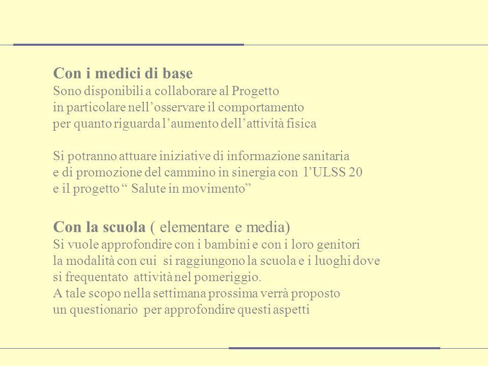Francesca PredicatoriARPAV - Verona Concentrazione di PM10