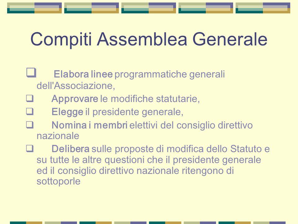 Compiti Assemblea Generale Elabora linee programmatiche generali dell'Associazione, Approvare le modifiche statutarie, Elegge il presidente generale,