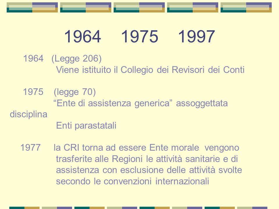 1964 1975 1997 1964 (Legge 206) Viene istituito il Collegio dei Revisori dei Conti 1975 (legge 70) Ente di assistenza generica assoggettata disciplina
