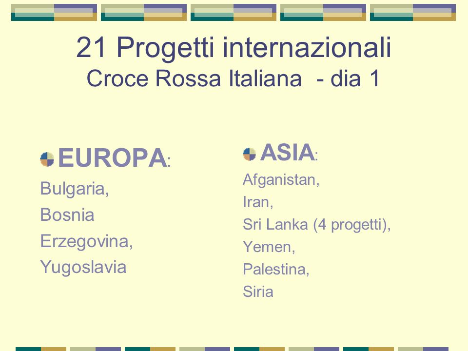 21 Progetti internazionali Croce Rossa Italiana - dia 1 EUROPA : Bulgaria, Bosnia Erzegovina, Yugoslavia ASIA : Afganistan, Iran, Sri Lanka (4 progetti), Yemen, Palestina, Siria