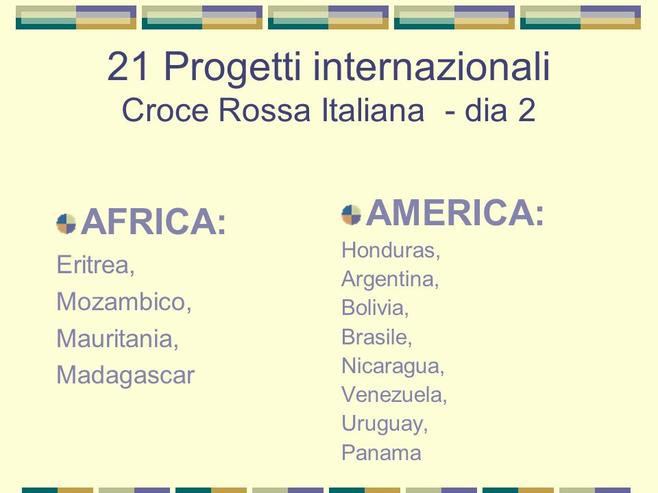 21 Progetti internazionali Croce Rossa Italiana - dia 2 AFRICA: Eritrea, Mozambico, Mauritania, Madagascar AMERICA: Honduras, Argentina, Bolivia, Brasile, Nicaragua, Venezuela, Uruguay, Panama