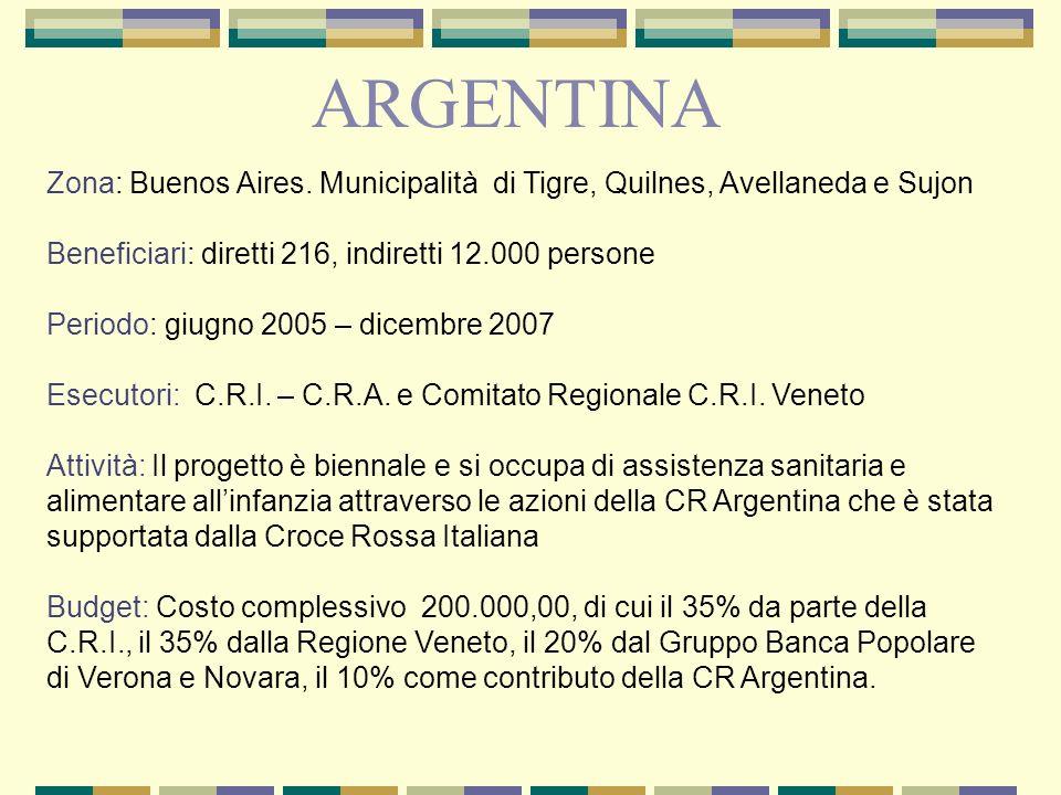 Zona: Buenos Aires. Municipalità di Tigre, Quilnes, Avellaneda e Sujon Beneficiari: diretti 216, indiretti 12.000 persone Periodo: giugno 2005 – dicem