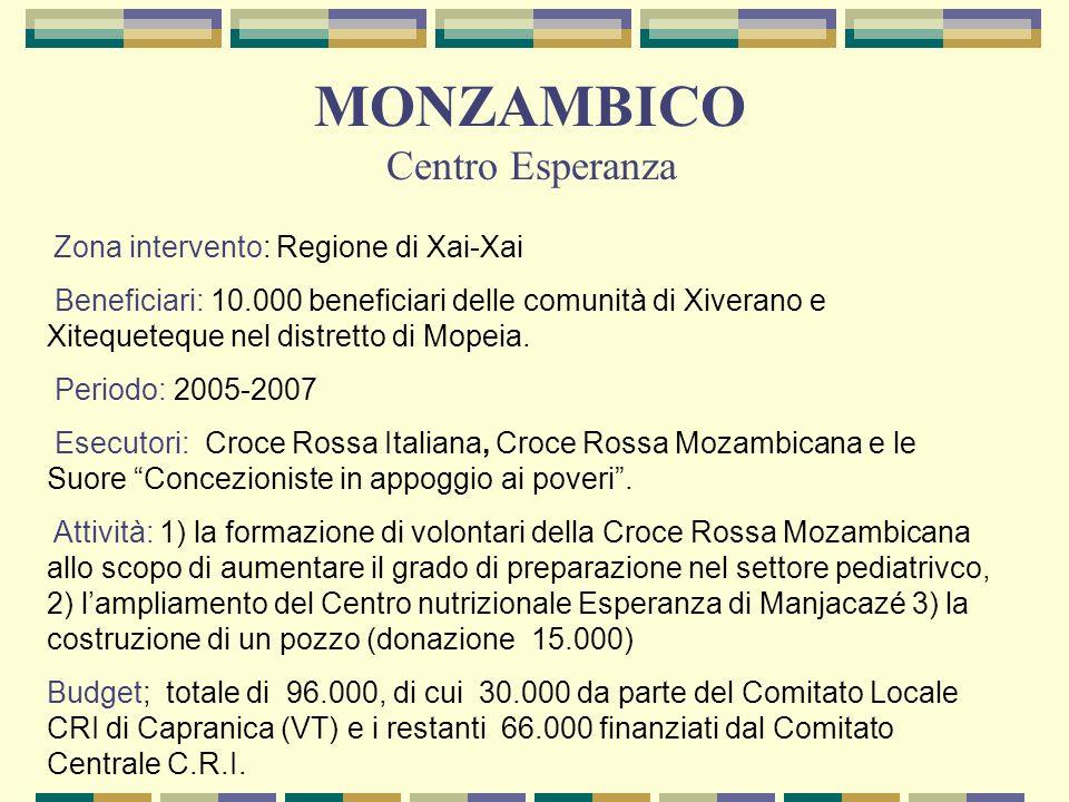 Zona intervento: Regione di Xai-Xai Beneficiari: 10.000 beneficiari delle comunità di Xiverano e Xitequeteque nel distretto di Mopeia. Periodo: 2005-2