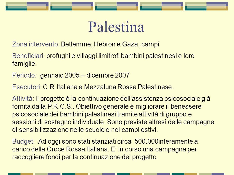 Zona intervento: Betlemme, Hebron e Gaza, campi Beneficiari: profughi e villaggi limitrofi bambini palestinesi e loro famiglie. Periodo: gennaio 2005