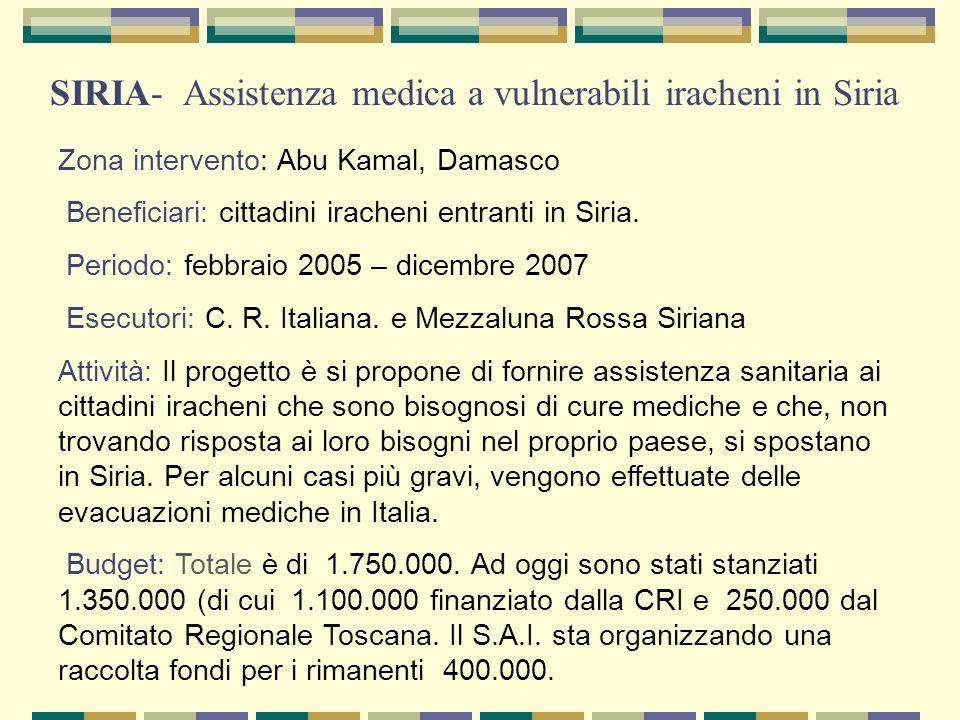 Zona intervento: Abu Kamal, Damasco Beneficiari: cittadini iracheni entranti in Siria. Periodo: febbraio 2005 – dicembre 2007 Esecutori: C. R. Italian
