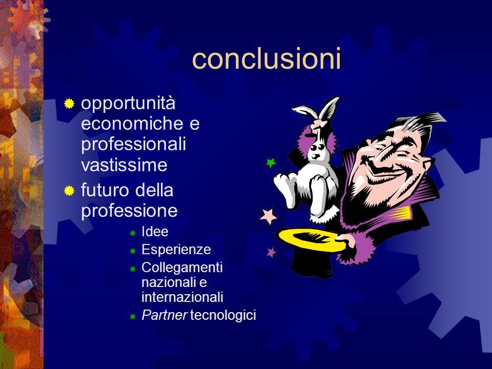 conclusioni opportunità economiche e professionali vastissime futuro della professione Idee Esperienze Collegamenti nazionali e internazionali Partner