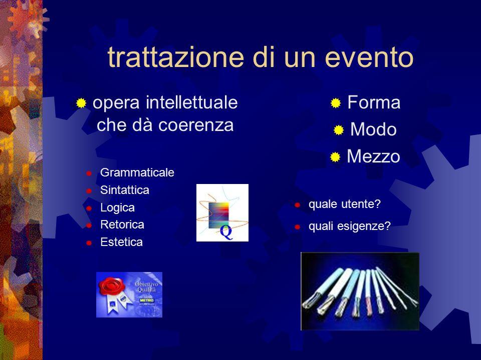 trattazione di un evento opera intellettuale che dà coerenza Grammaticale Sintattica Logica Retorica Estetica Forma Modo Mezzo quale utente? quali esi