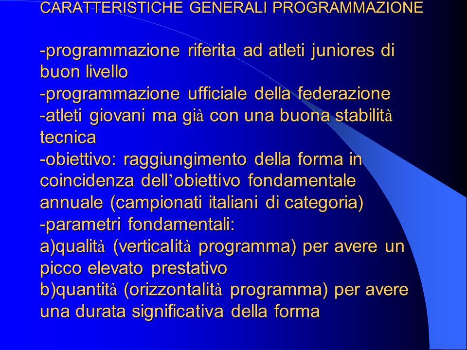 CARATTERISTICHE GENERALI PROGRAMMAZIONE -programmazione riferita ad atleti juniores di buon livello -programmazione ufficiale della federazione -atlet