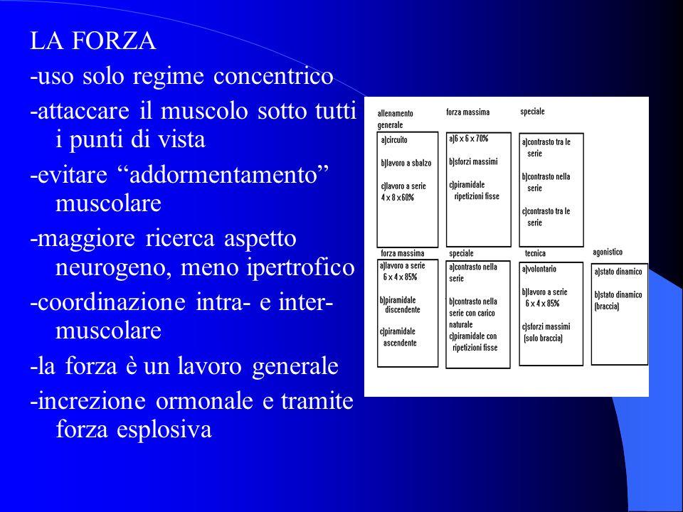 LA FORZA -uso solo regime concentrico -attaccare il muscolo sotto tutti i punti di vista -evitare addormentamento muscolare -maggiore ricerca aspetto
