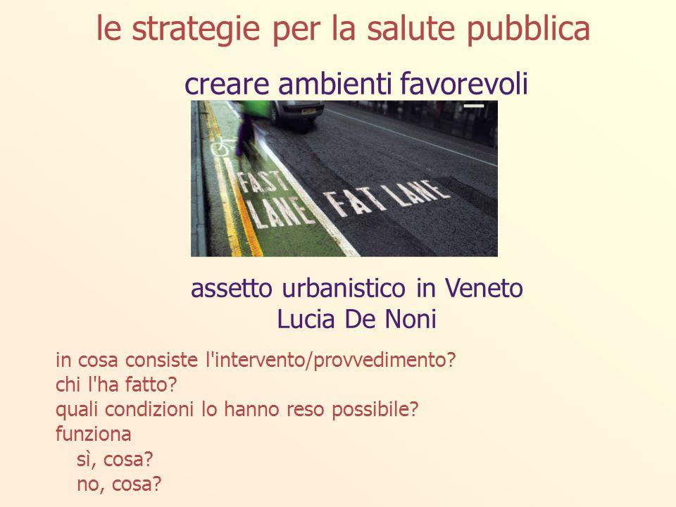 creare ambienti favorevoli assetto urbanistico in Veneto Lucia De Noni in cosa consiste l intervento/provvedimento.
