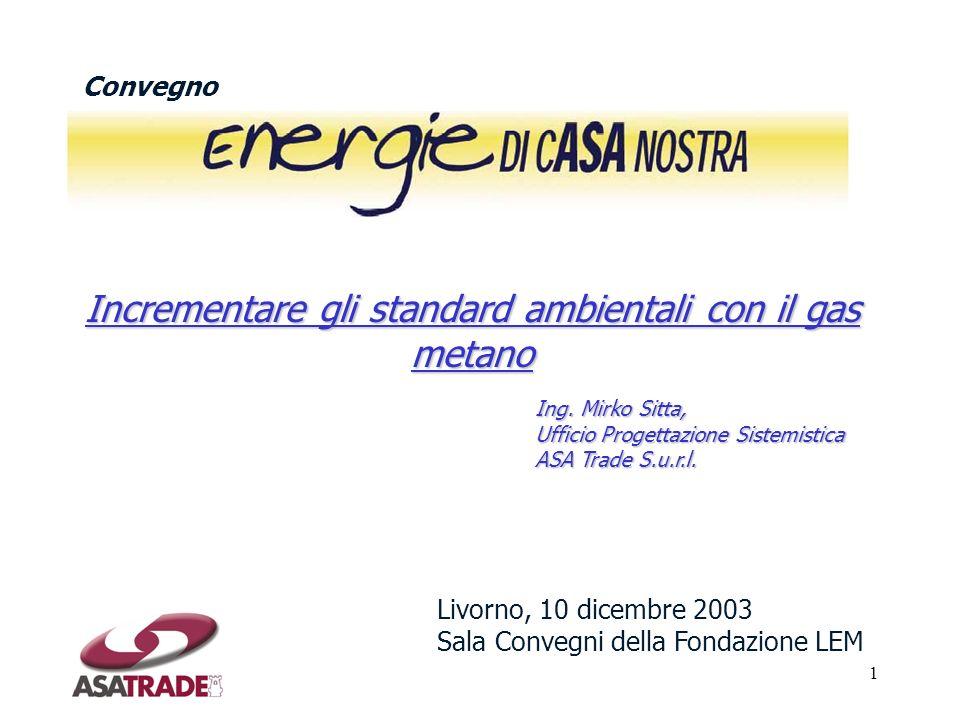 1 Livorno, 10 dicembre 2003 Sala Convegni della Fondazione LEM Incrementare gli standard ambientali con il gas metano Convegno Ing. Mirko Sitta, Uffic