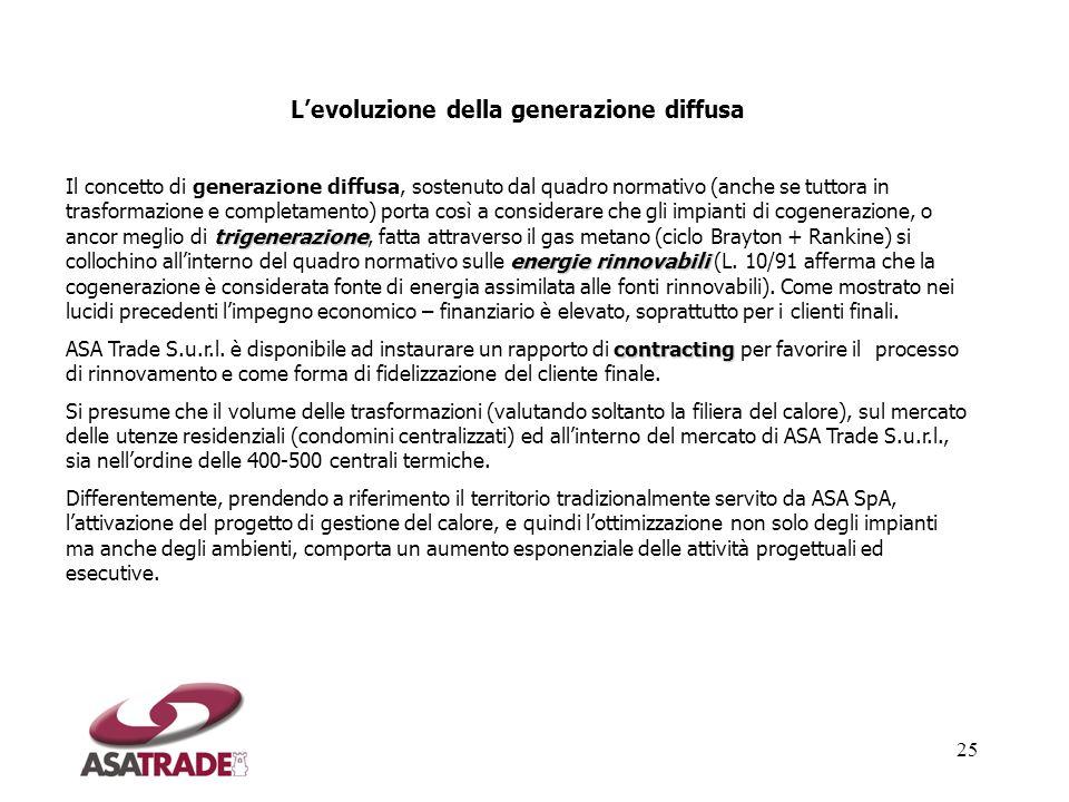 25 Levoluzione della generazione diffusa trigenerazione energie rinnovabili Il concetto di generazione diffusa, sostenuto dal quadro normativo (anche