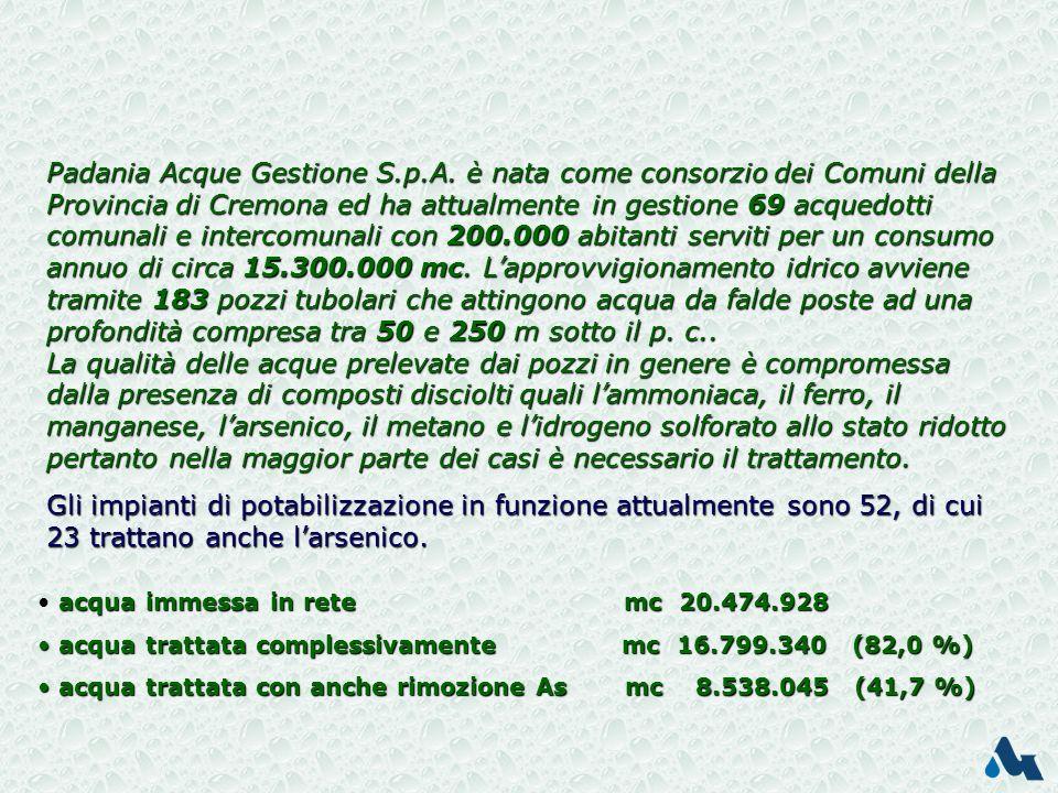 Padania Acque Gestione S.p.A.