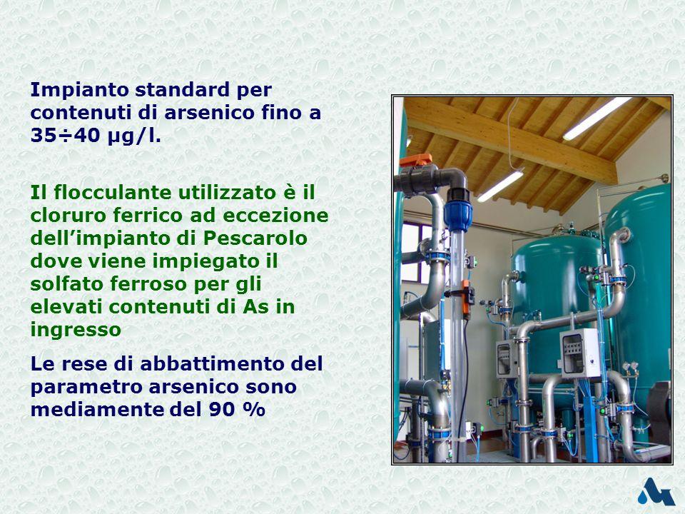 Acqua grezza Torre di degasazione atmosferica H 2 S+CH 4 Aria compressa a bassa pressione Aria+ micronutrienti Filtrazione biologica FeCl 3 +NaClO (1) Filtrazione chimico/fisica Scarico in fogna NaClO (2) eventuale LINEA ACQUA In Rete