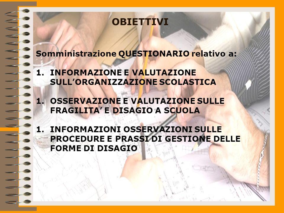 OBIETTIVI Somministrazione QUESTIONARIO relativo a: 1.INFORMAZIONE E VALUTAZIONE SULLORGANIZZAZIONE SCOLASTICA 1.OSSERVAZIONE E VALUTAZIONE SULLE FRAGILITA E DISAGIO A SCUOLA 1.INFORMAZIONI OSSERVAZIONI SULLE PROCEDURE E PRASSI DI GESTIONE DELLE FORME DI DISAGIO