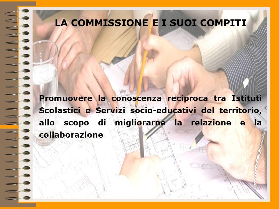LA COMMISSIONE E I SUOI COMPITI Promuovere la conoscenza reciproca tra Istituti Scolastici e Servizi socio-educativi del territorio, allo scopo di migliorarne la relazione e la collaborazione