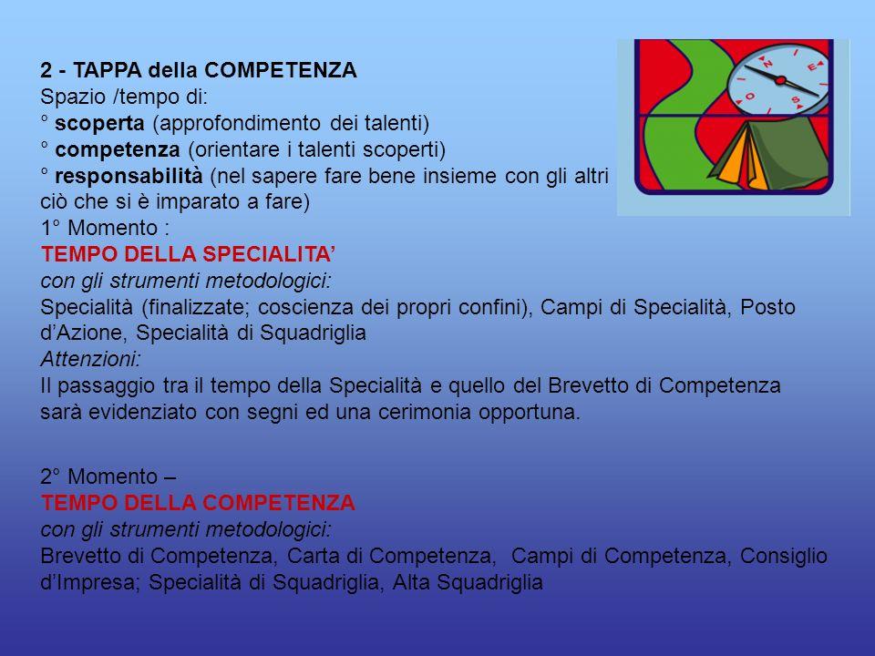 2 - TAPPA della COMPETENZA Spazio /tempo di: ° scoperta (approfondimento dei talenti) ° competenza (orientare i talenti scoperti) ° responsabilità (ne