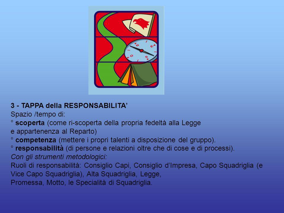 3 - TAPPA della RESPONSABILITA Spazio /tempo di: ° scoperta (come ri-scoperta della propria fedeltà alla Legge e appartenenza al Reparto) ° competenza