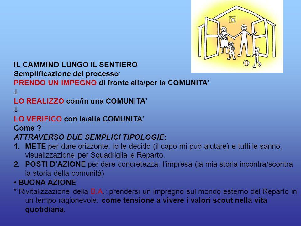 IL CAMMINO LUNGO IL SENTIERO Semplificazione del processo: PRENDO UN IMPEGNO di fronte alla/per la COMUNITA LO REALIZZO con/in una COMUNITA LO VERIFIC