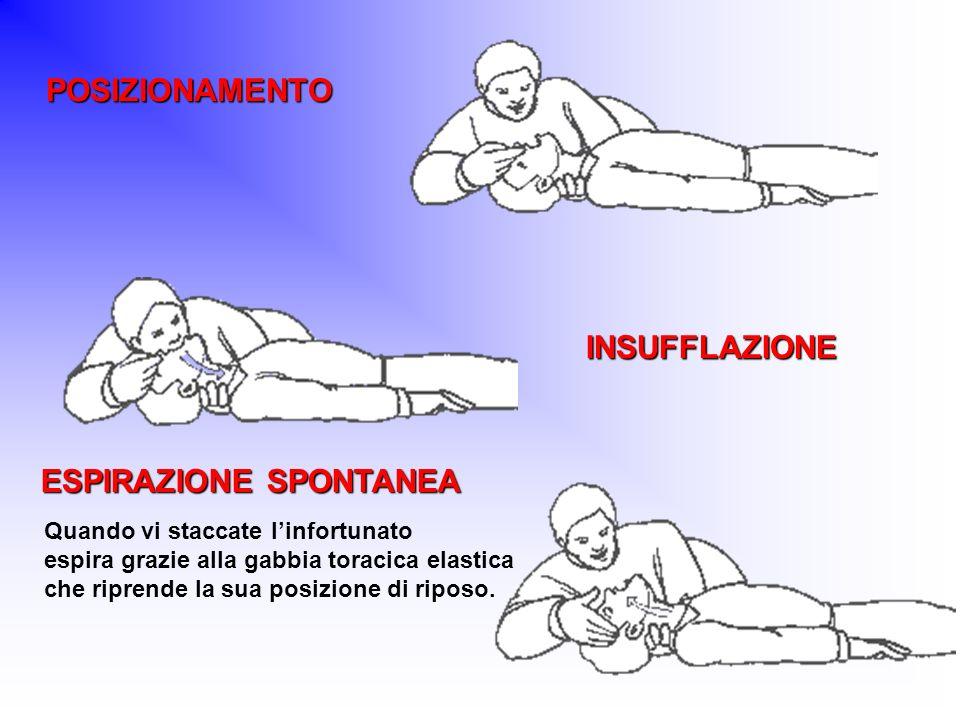 Quando vi staccate linfortunato espira grazie alla gabbia toracica elastica che riprende la sua posizione di riposo. POSIZIONAMENTO INSUFFLAZIONE ESPI