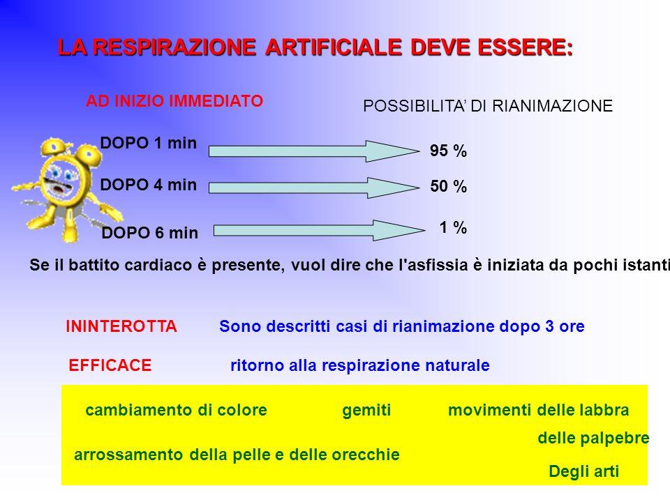 LA RESPIRAZIONE ARTIFICIALE DEVE ESSERE: POSSIBILITA DI RIANIMAZIONE AD INIZIO IMMEDIATO DOPO 1 min DOPO 4 min DOPO 6 min 95 % 50 % 1 % ININTEROTTASon