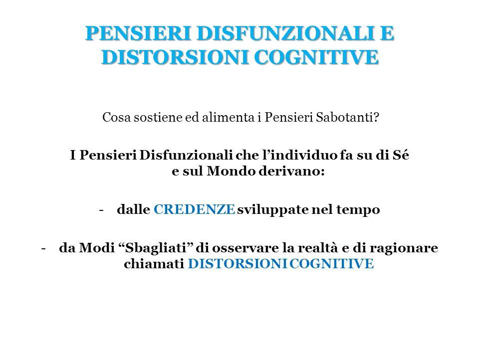 PENSIERI DISFUNZIONALI E DISTORSIONI COGNITIVE Cosa sostiene ed alimenta i Pensieri Sabotanti.