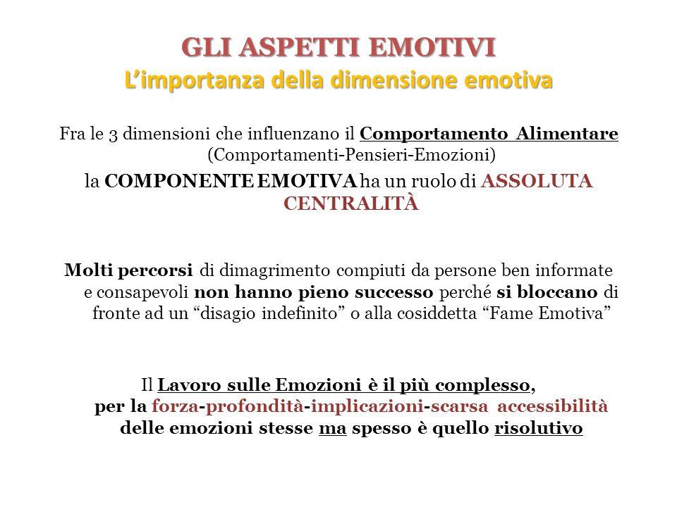 GLI ASPETTI EMOTIVI Limportanza della dimensione emotiva Fra le 3 dimensioni che influenzano il Comportamento Alimentare (Comportamenti-Pensieri-Emozi