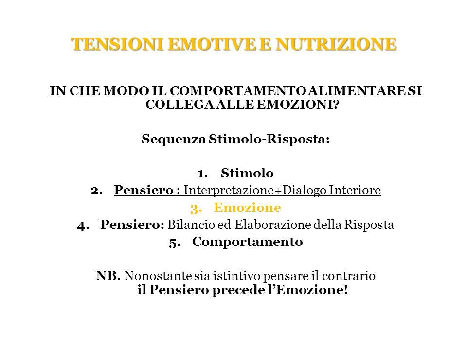 TENSIONI EMOTIVE E NUTRIZIONE IN CHE MODO IL COMPORTAMENTO ALIMENTARE SI COLLEGA ALLE EMOZIONI? Sequenza Stimolo-Risposta: 1.Stimolo 2.Pensiero : Inte