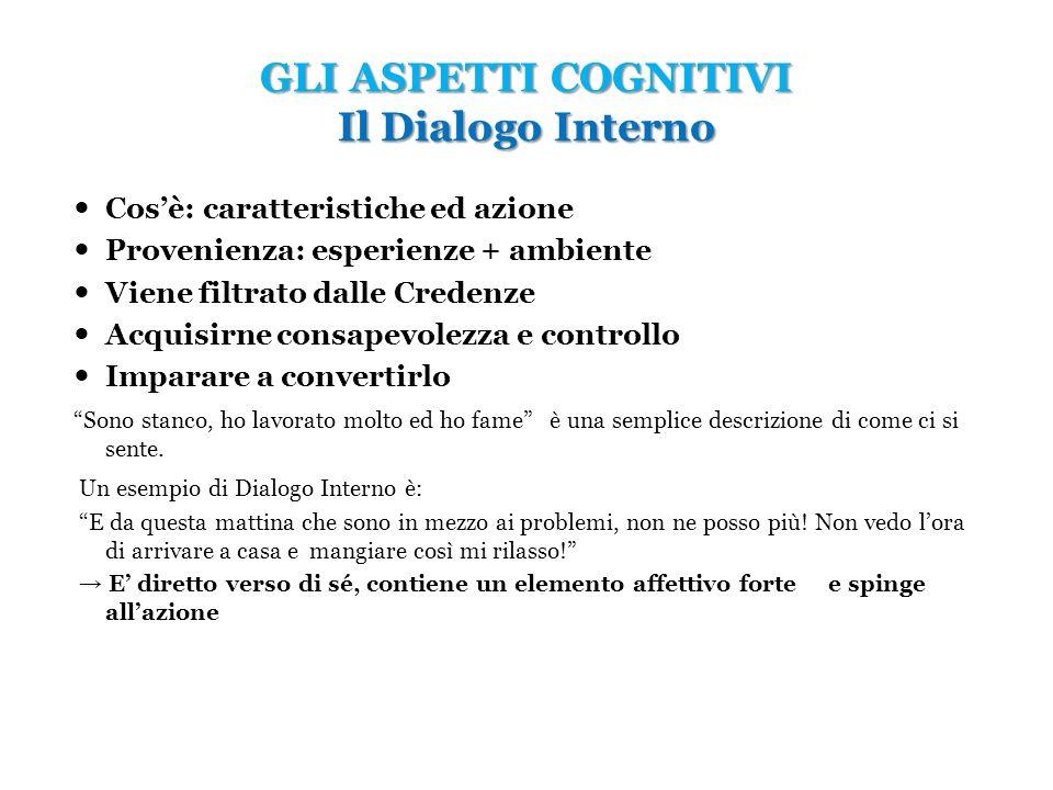 GLI ASPETTI COGNITIVI Il Dialogo Interno Cosè: caratteristiche ed azione Provenienza: esperienze + ambiente Viene filtrato dalle Credenze Acquisirne c