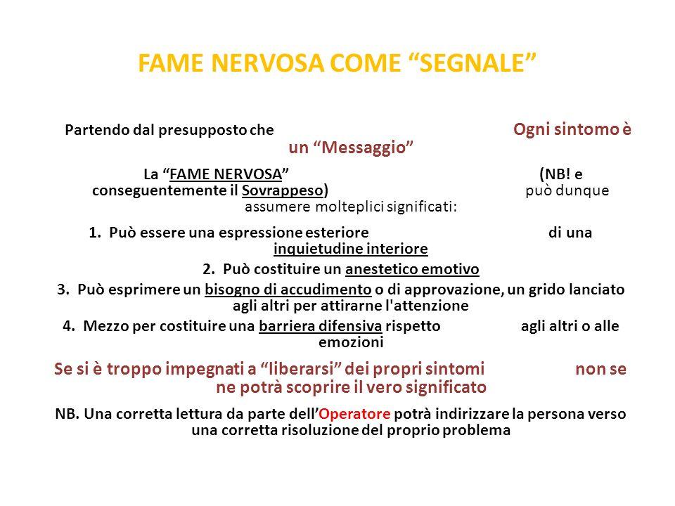 FAME NERVOSA COME SEGNALE Partendo dal presupposto che Ogni sintomo è un Messaggio La FAME NERVOSA (NB.