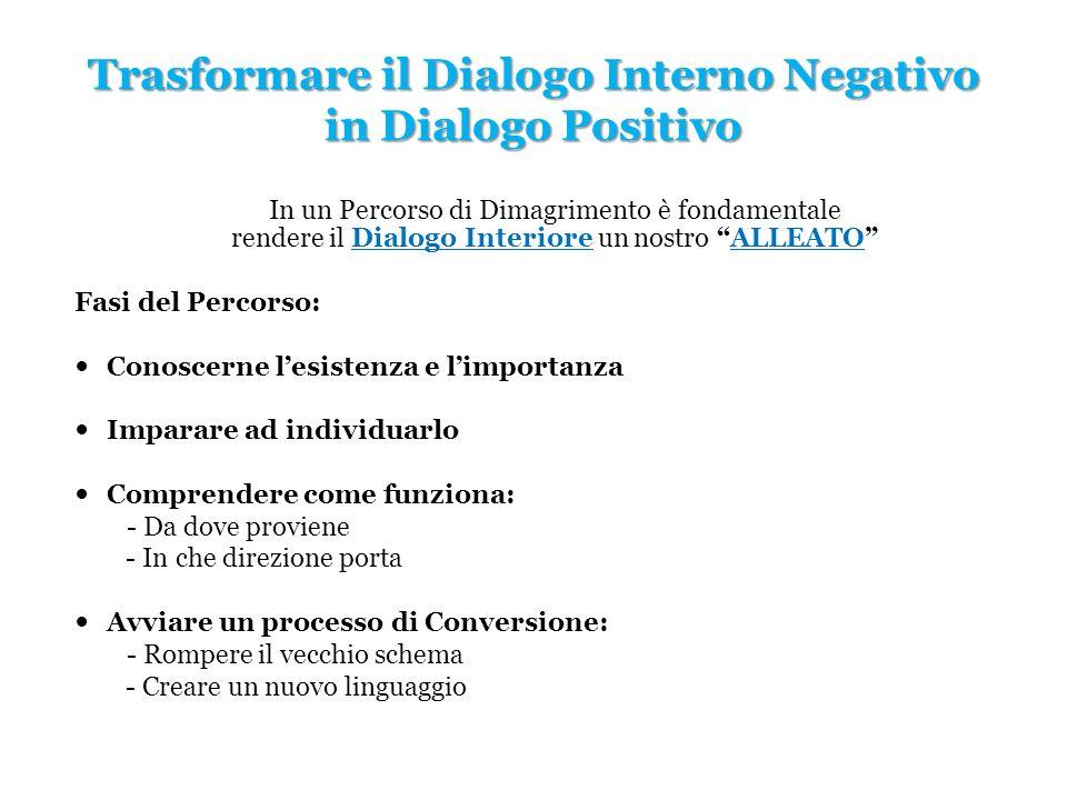 Trasformare il Dialogo Interno Negativo in Dialogo Positivo In un Percorso di Dimagrimento è fondamentale rendere il Dialogo Interiore un nostro ALLEATO Fasi del Percorso: Conoscerne lesistenza e limportanza Imparare ad individuarlo Comprendere come funziona: - Da dove proviene - In che direzione porta Avviare un processo di Conversione: - Rompere il vecchio schema - Creare un nuovo linguaggio