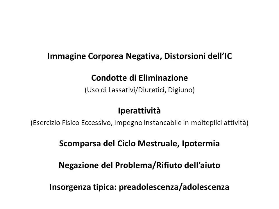 Immagine Corporea Negativa, Distorsioni dellIC Condotte di Eliminazione (Uso di Lassativi/Diuretici, Digiuno) Iperattività (Esercizio Fisico Eccessivo, Impegno instancabile in molteplici attività) Scomparsa del Ciclo Mestruale, Ipotermia Negazione del Problema/Rifiuto dellaiuto Insorgenza tipica: preadolescenza/adolescenza