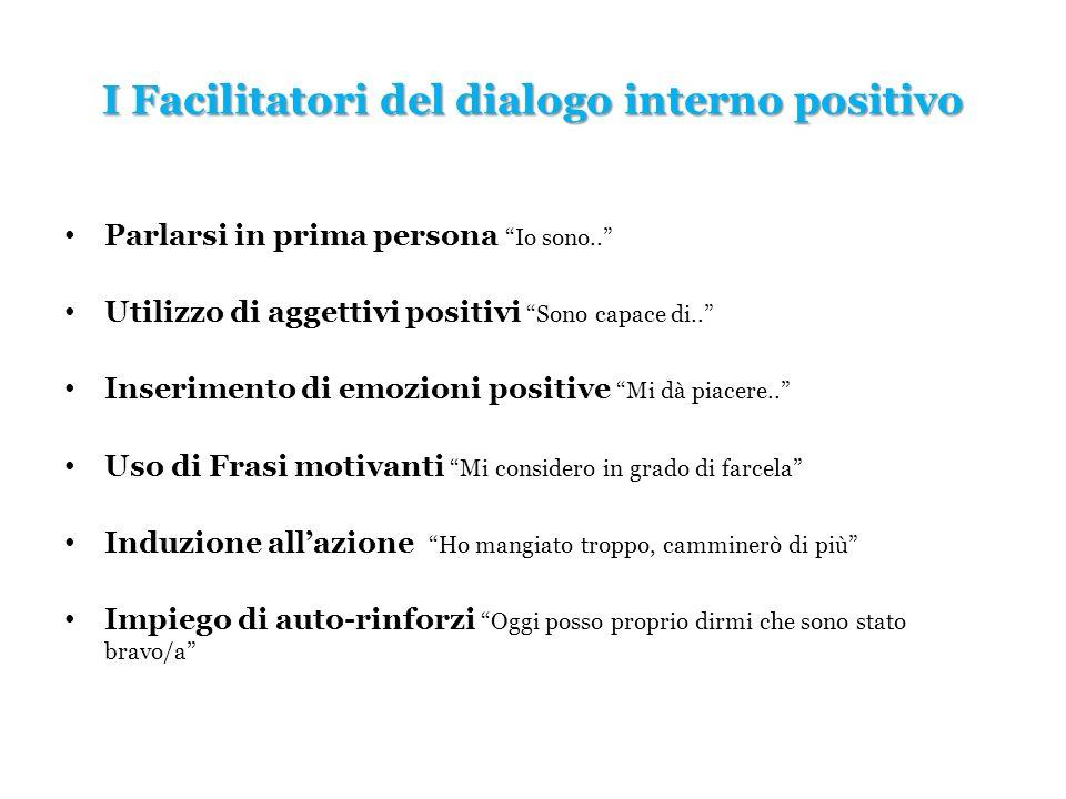 I Facilitatori del dialogo interno positivo Parlarsi in prima persona Io sono.. Utilizzo di aggettivi positivi Sono capace di.. Inserimento di emozion