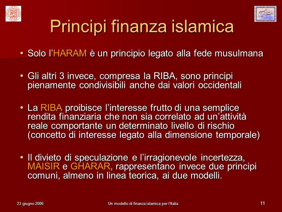 23 giugno 2006Un modello di finanza islamica per lItalia 11 Principi finanza islamica Solo lHARAM è un principio legato alla fede musulmana Solo lHARA
