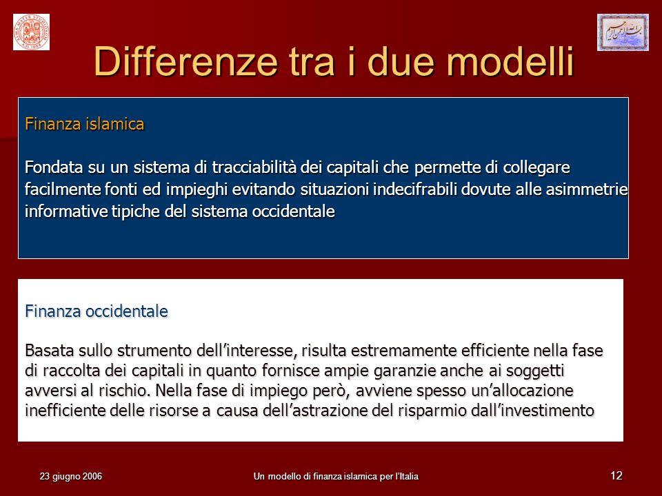23 giugno 2006Un modello di finanza islamica per lItalia 12 Differenze tra i due modelli reale. Finanza islamica Fondata su un sistema di tracciabilit