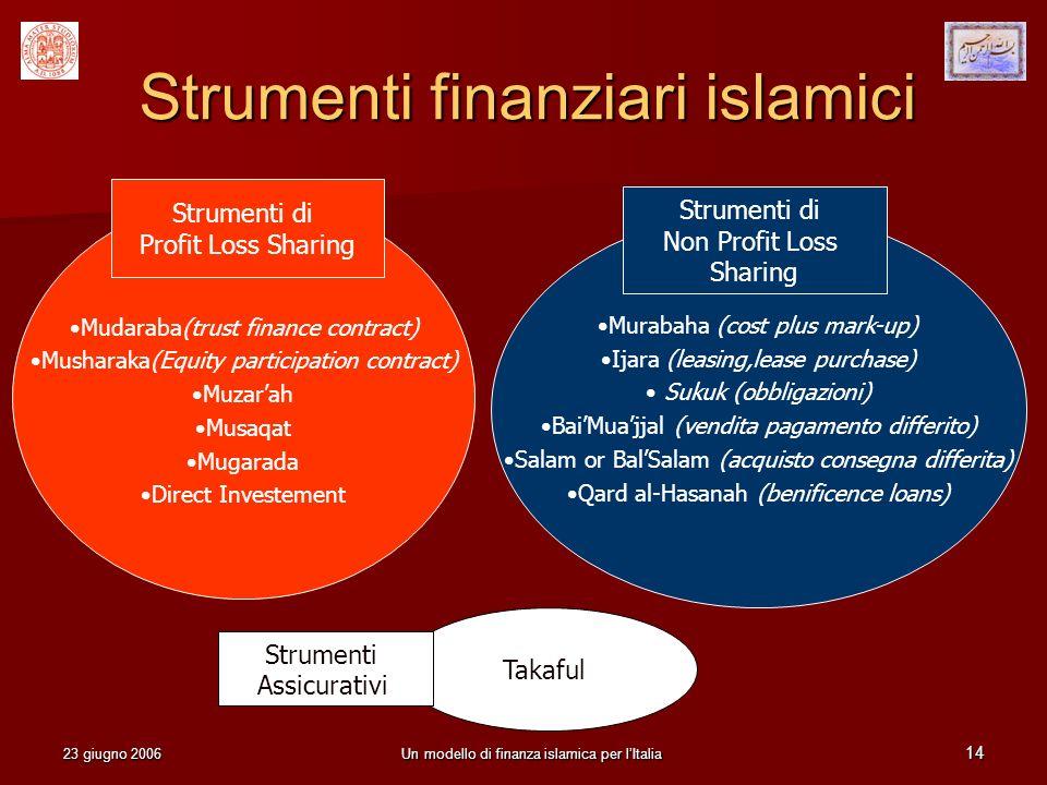 23 giugno 2006Un modello di finanza islamica per lItalia 14 Strumenti finanziari islamici Mudaraba(trust finance contract) Musharaka(Equity participat