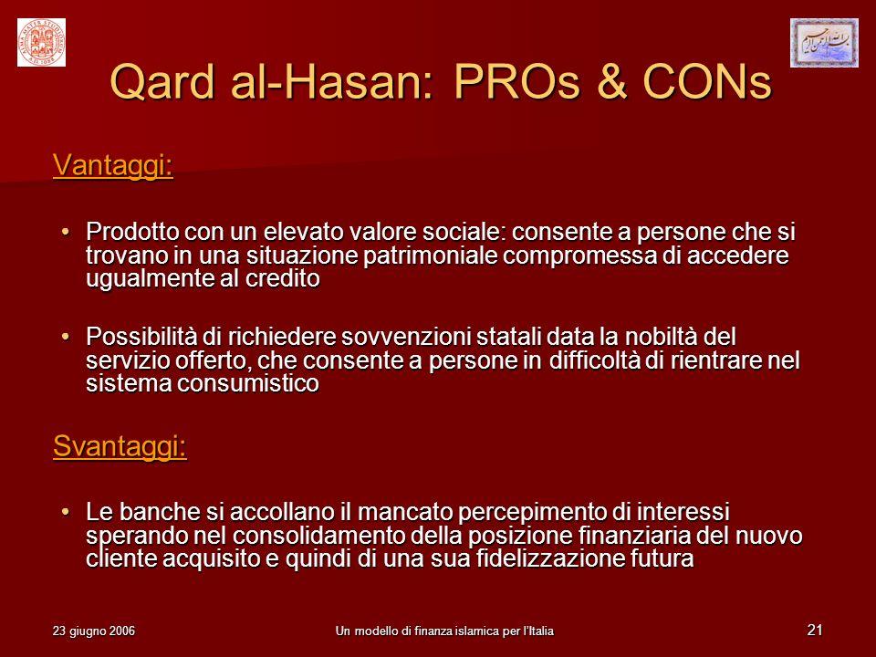 23 giugno 2006Un modello di finanza islamica per lItalia 21 Qard al-Hasan: PROs & CONs Vantaggi: Prodotto con un elevato valore sociale: consente a pe
