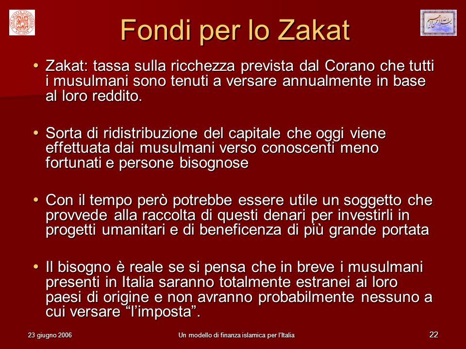 23 giugno 2006Un modello di finanza islamica per lItalia 22 Fondi per lo Zakat Zakat: tassa sulla ricchezza prevista dal Corano che tutti i musulmani