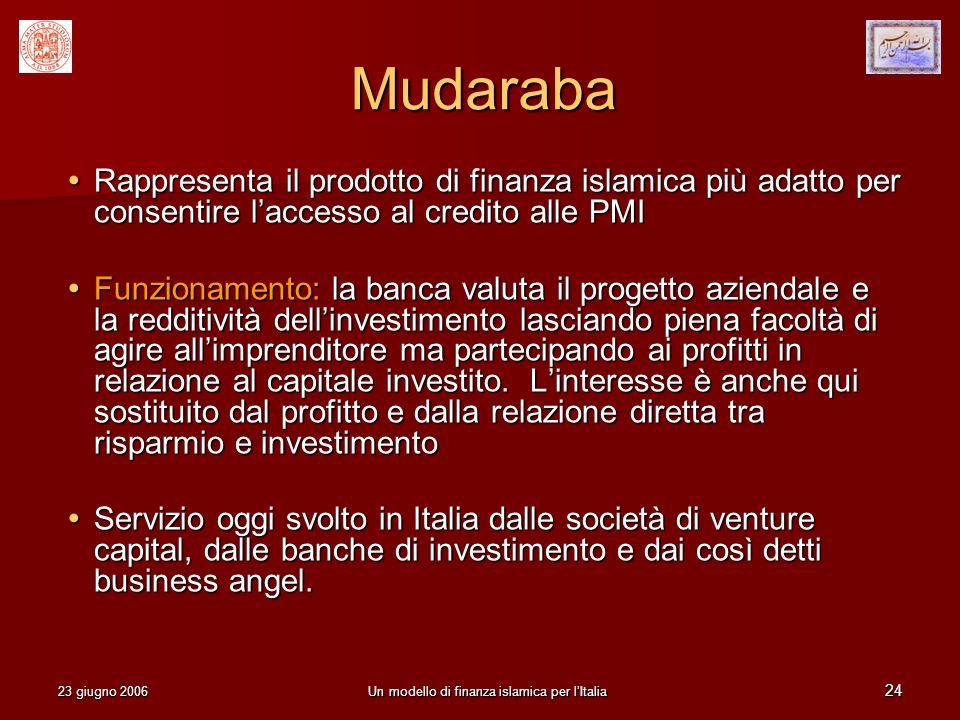 23 giugno 2006Un modello di finanza islamica per lItalia 24 Mudaraba Rappresenta il prodotto di finanza islamica più adatto per consentire laccesso al
