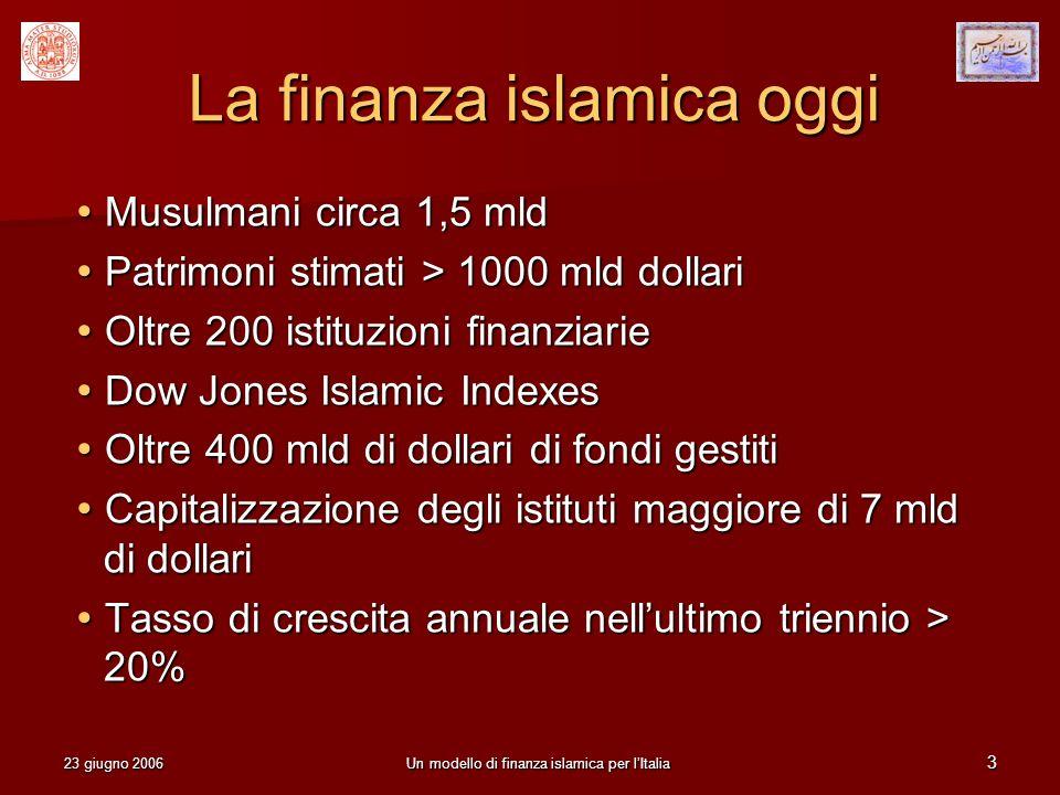 23 giugno 2006Un modello di finanza islamica per lItalia 3 La finanza islamica oggi Musulmani circa 1,5 mld Musulmani circa 1,5 mld Patrimoni stimati