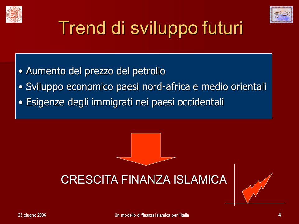 23 giugno 2006Un modello di finanza islamica per lItalia 4 Trend di sviluppo futuri CRESCITA FINANZA ISLAMICA Aumento del prezzo del petrolio Aumento