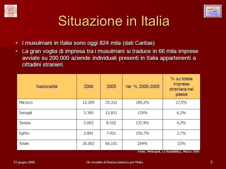 23 giugno 2006Un modello di finanza islamica per lItalia 6 Situazione in Italia Prima generazione di immigrati: le banche italiane non hanno ancora sviluppato strumenti pienamente rispondenti alle esigenze dei musulmani e degli immigrati in genere.